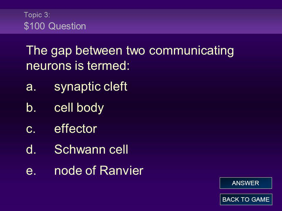 The gap between two communicating neurons is termed: a. synaptic cleft