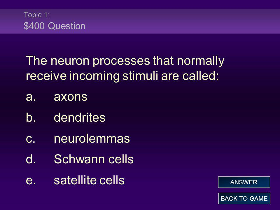 Topic 1: $400 Question The neuron processes that normally receive incoming stimuli are called: a. axons.