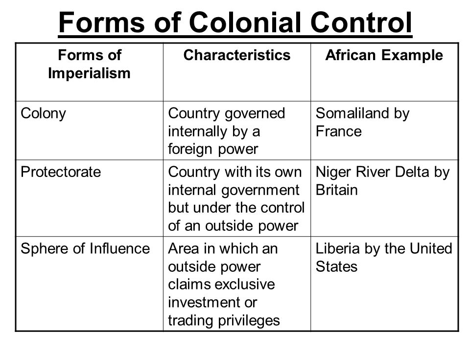 Forms of Colonial Control