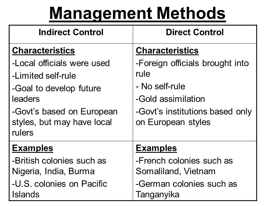 Management Methods Indirect Control Direct Control Characteristics