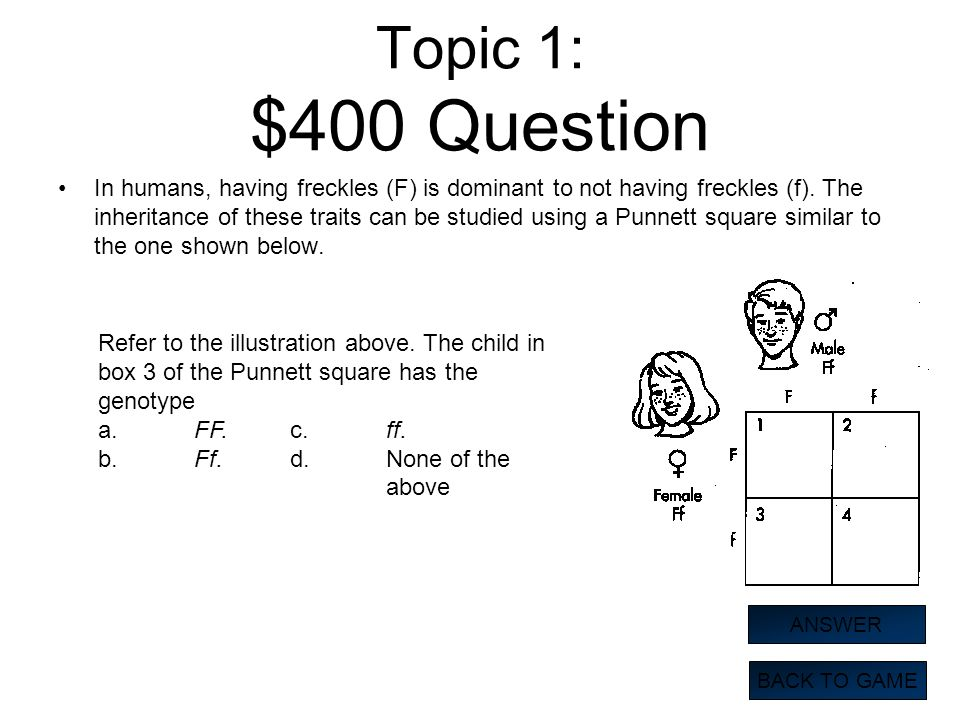 Topic 1: $400 Question