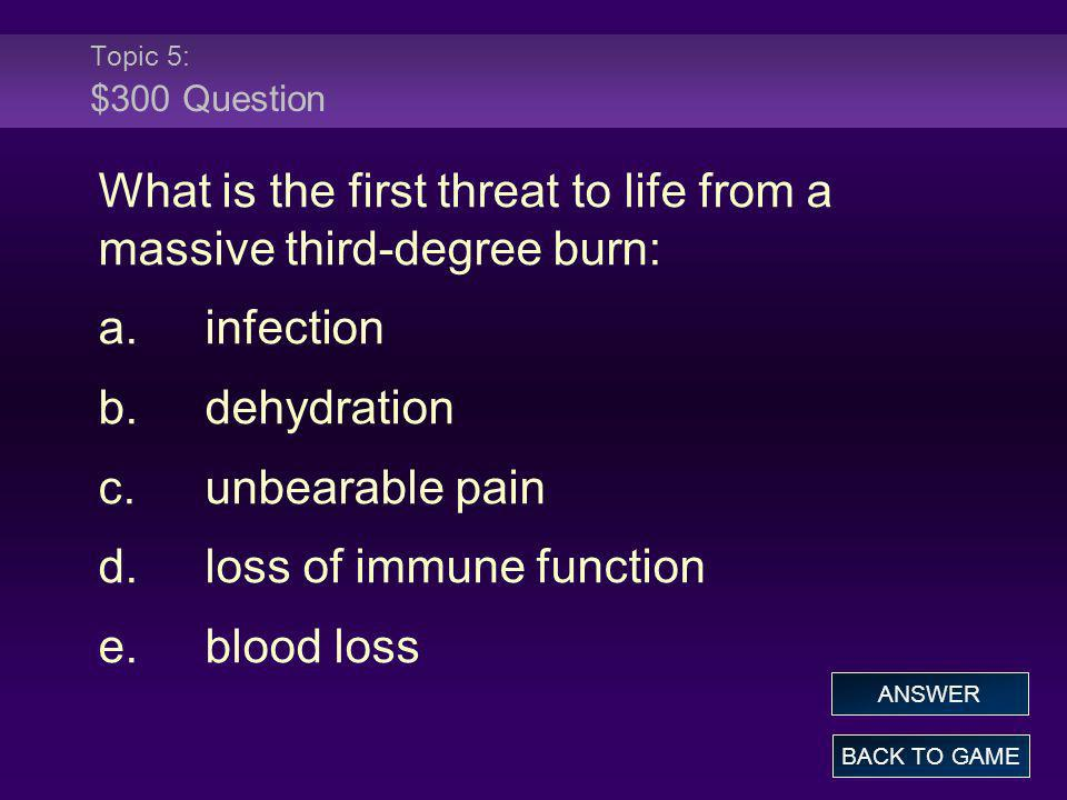 What is the first threat to life from a massive third-degree burn: