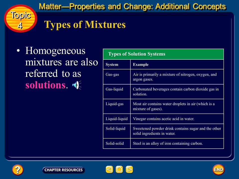 Homogeneous mixtures are also referred to as solutions.