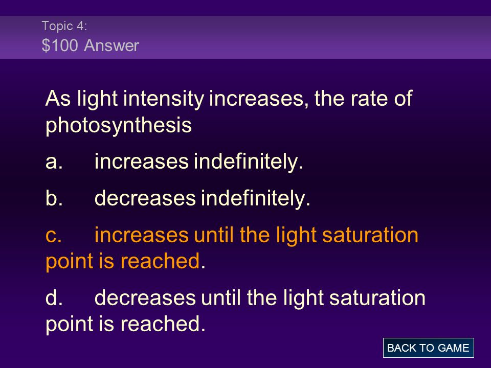 As light intensity increases, the rate of photosynthesis