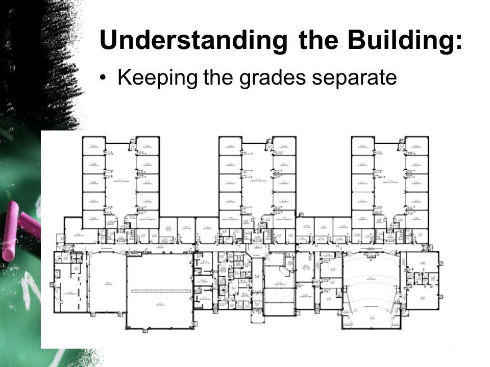 Understanding the Building:
