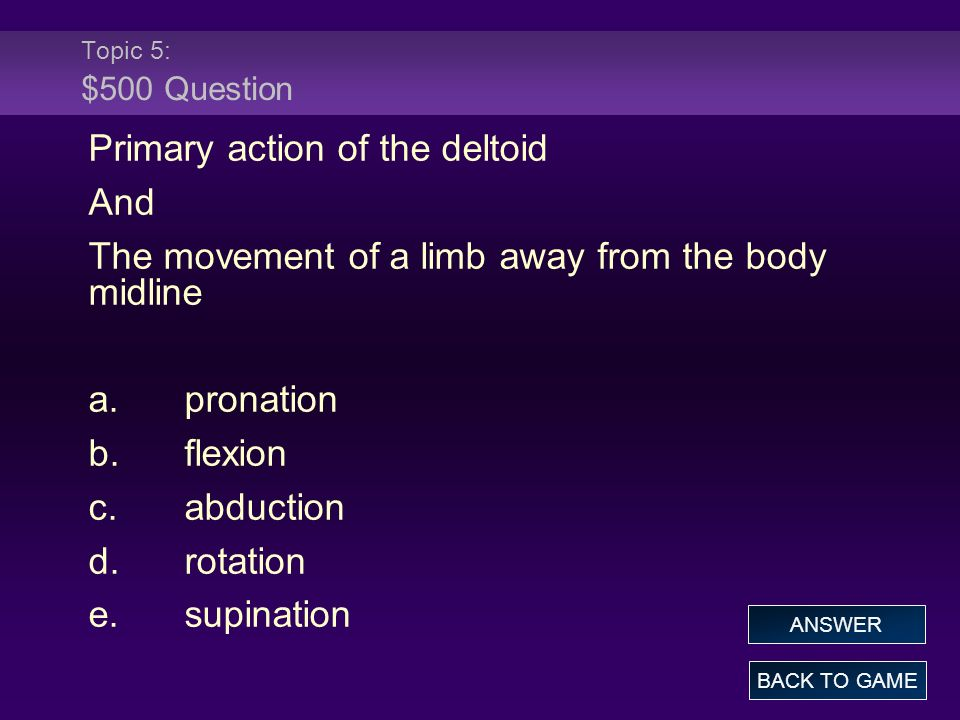 Primary action of the deltoid And