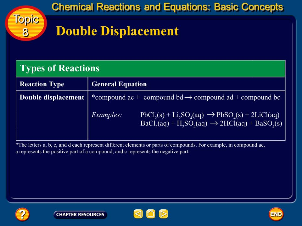 Double Displacement Topic 8
