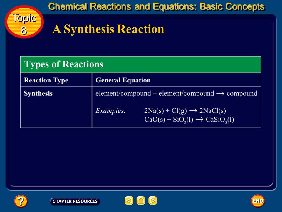 A Synthesis Reaction Topic 8
