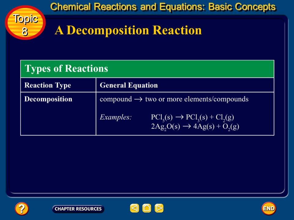 A Decomposition Reaction