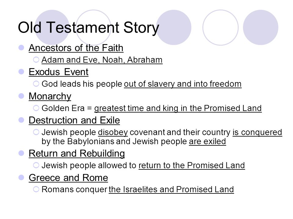 Old Testament Story Ancestors of the Faith Exodus Event Monarchy