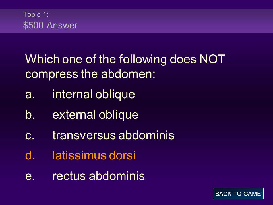 Which one of the following does NOT compress the abdomen: