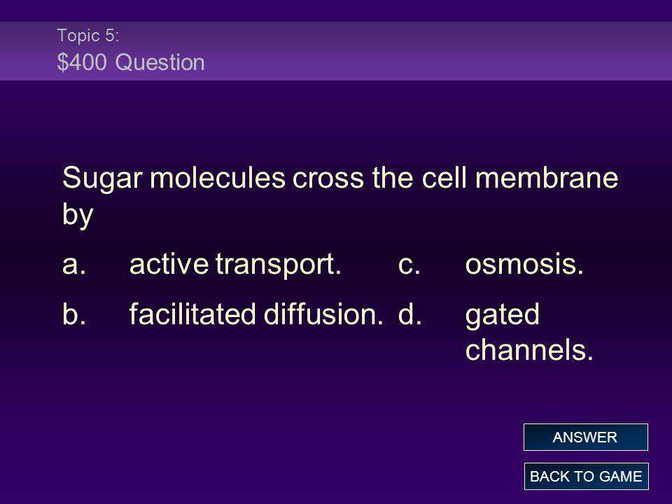 Sugar molecules cross the cell membrane by
