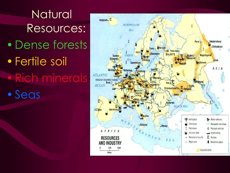 Copy this chart into your notes ppt video online download for Natural resources soil uses