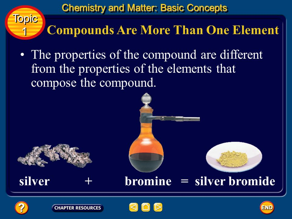Compounds Are More Than One Element