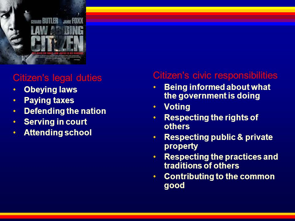 Citizen s civic responsibilities Citizen s legal duties