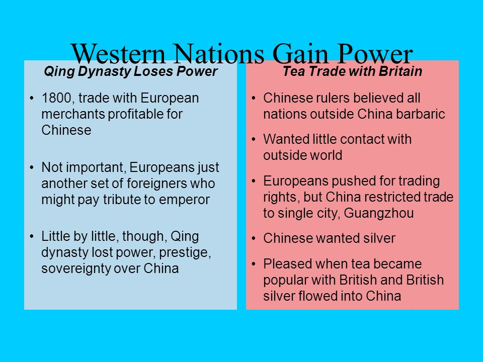 Qing Dynasty Loses Power