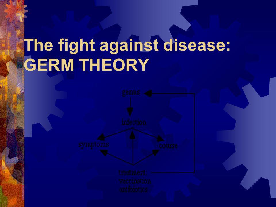 The fight against disease: GERM THEORY