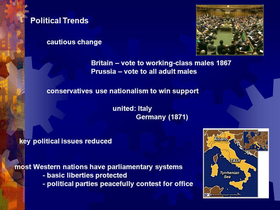 Political Trends cautious change