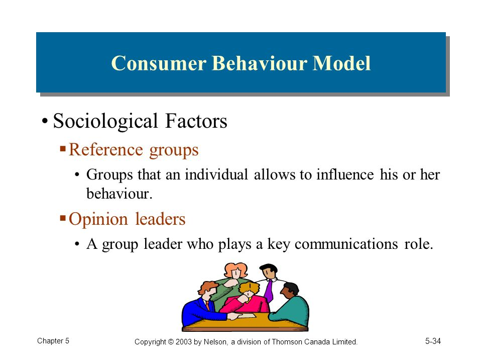 individual characteristics that influence online behaviour Individual behaviour  introductionthe behaviour of each individual is influenced by  so that it has a positive influence on peoplesome of the.