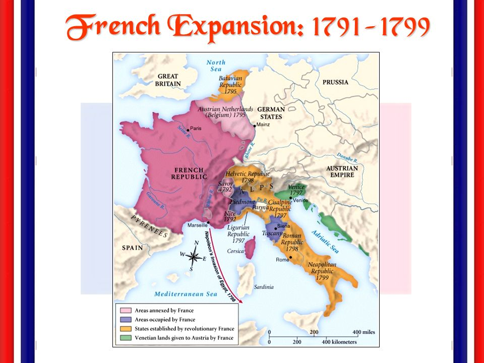 French Expansion: 1791-1799