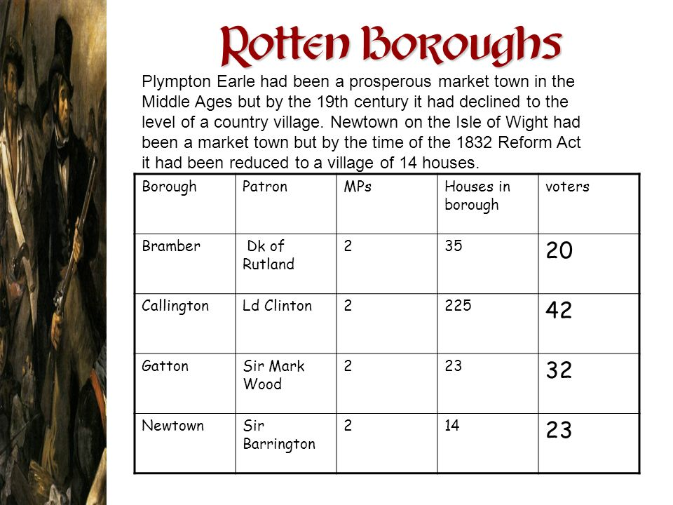Rotten Boroughs
