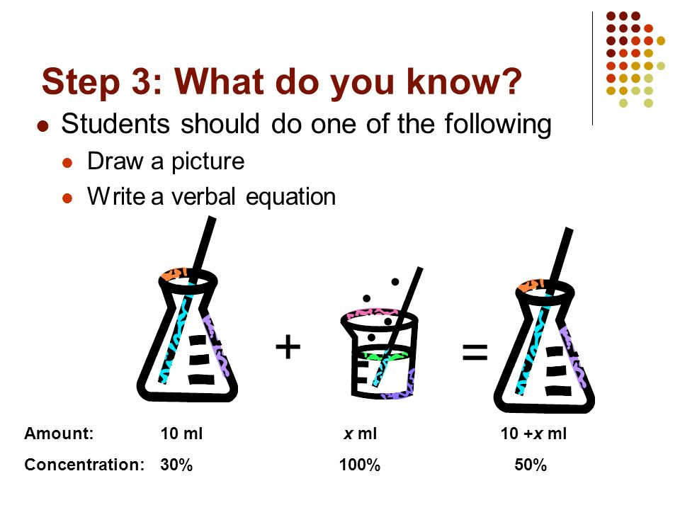 + = Step 3: What do you know Students should do one of the following