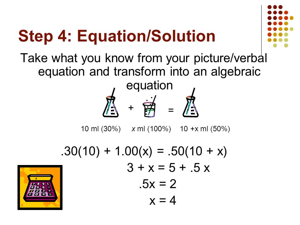 Step 4: Equation/Solution