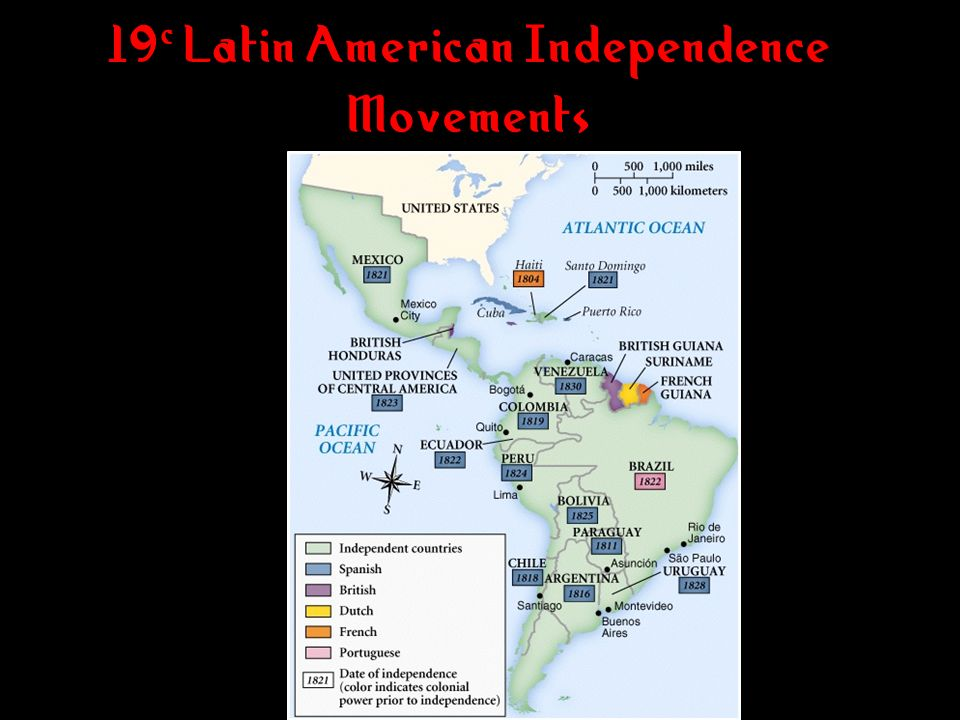 19c Latin American Independence Movements
