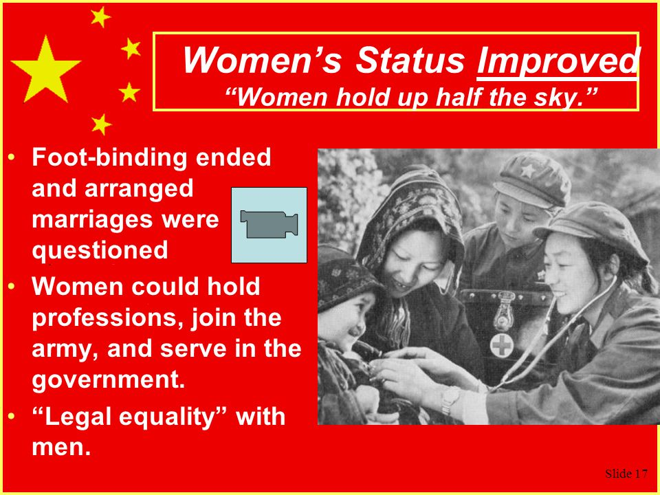 Women's Status Improved Women hold up half the sky.