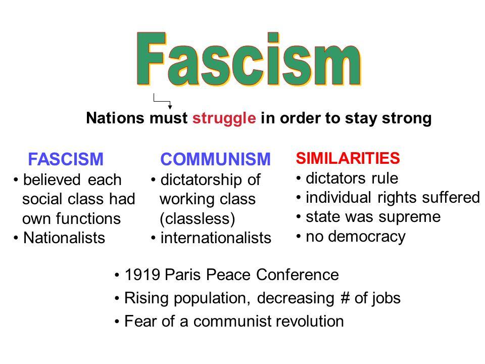 Fascism FASCISM COMMUNISM