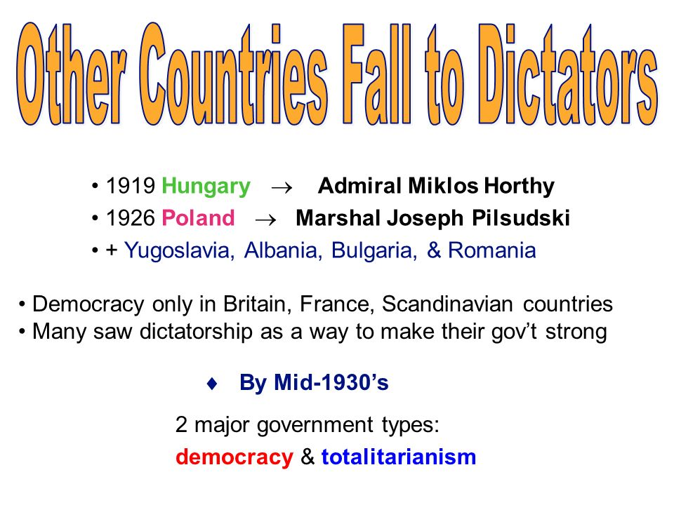 Other Countries Fall to Dictators