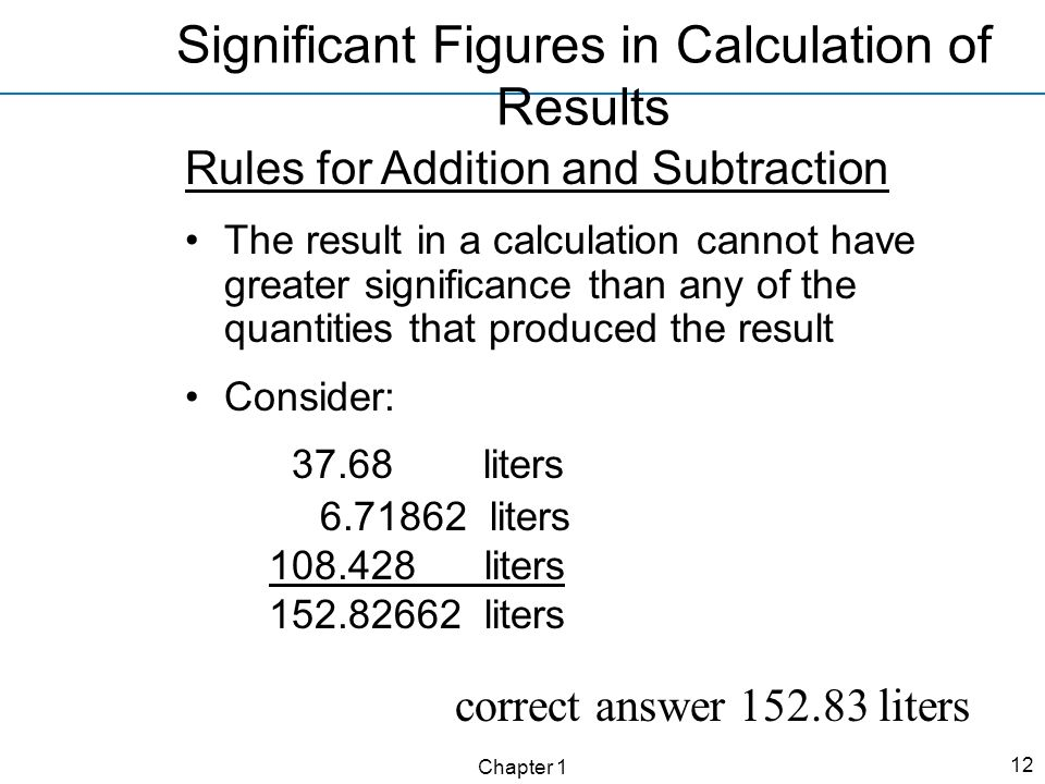 Significant Figures in Calculation of Results