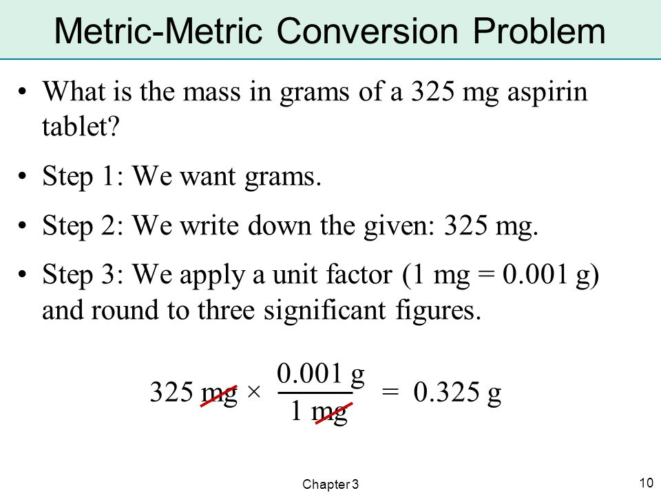 Metric-Metric Conversion Problem