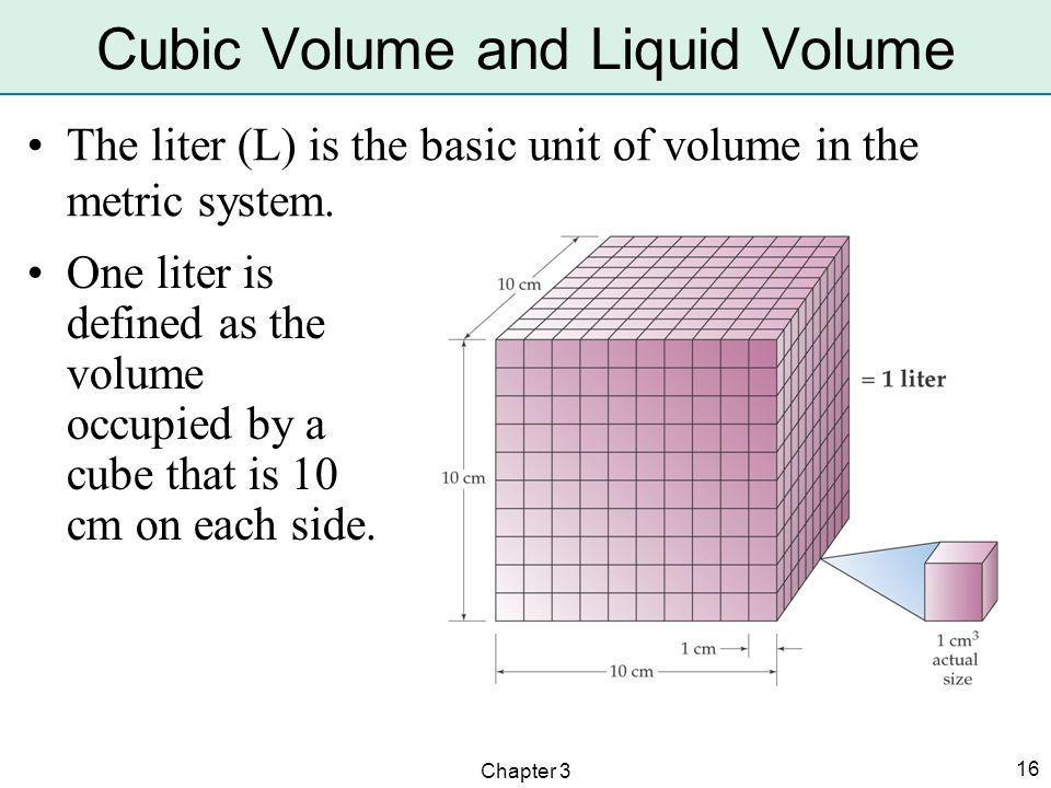 Cubic Volume and Liquid Volume