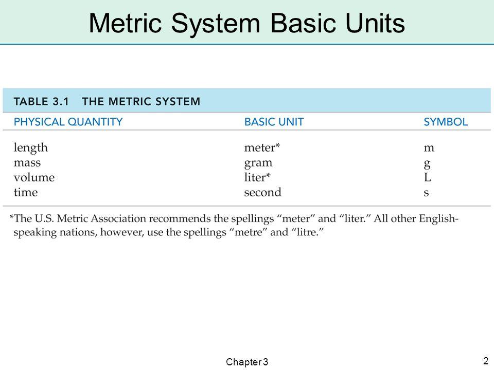 Metric System Basic Units