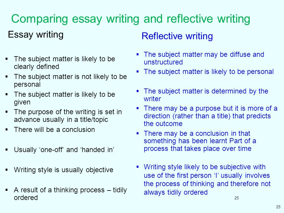 how do i write a personal reflection essay Guide to writing a personal reflective essay plan your essay do some research read newspapers – the 'comments' or 'opinion' sections are often personal – or magazines, or watch debate programmes such as the big question.