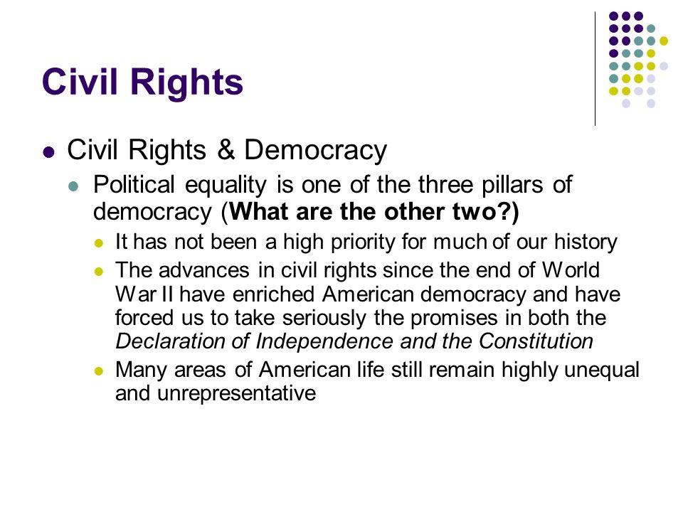 Civil Rights Civil Rights & Democracy