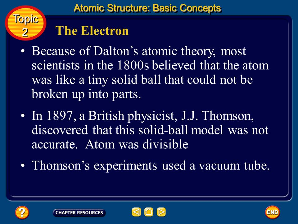 Thomson's experiments used a vacuum tube.
