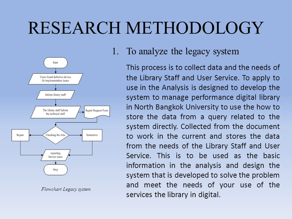 Aspects of a library systems methodology