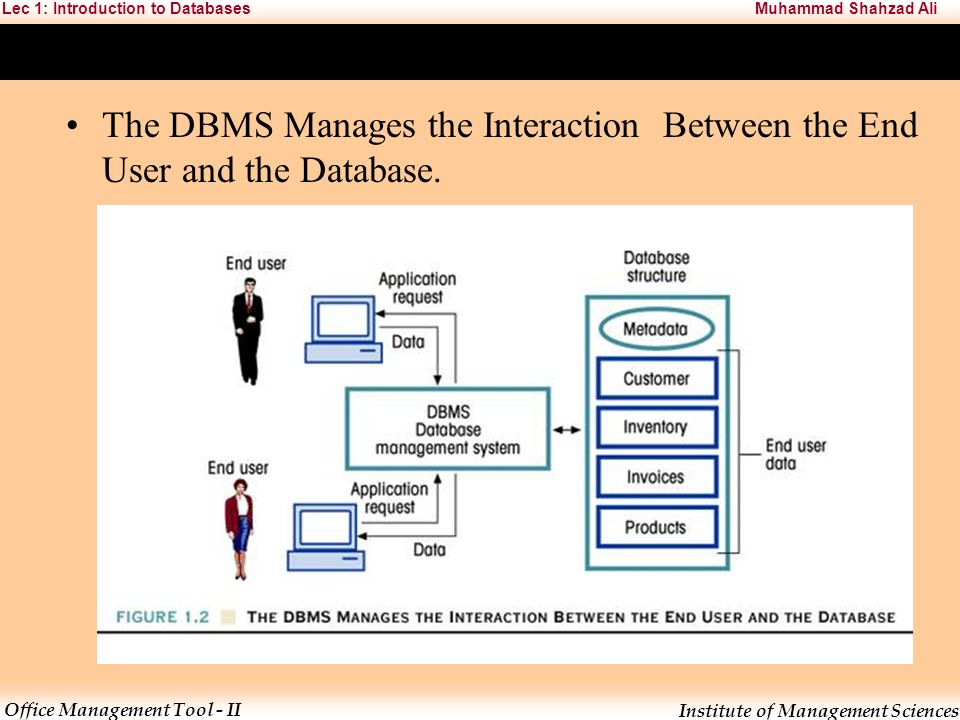 end user information system management essay Why is building a system a form of organizational problem-solving 2 how much does project management discuss the role of business end users and info systems.