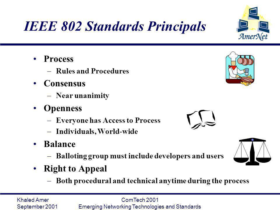 IEEE 802 Standards Principals