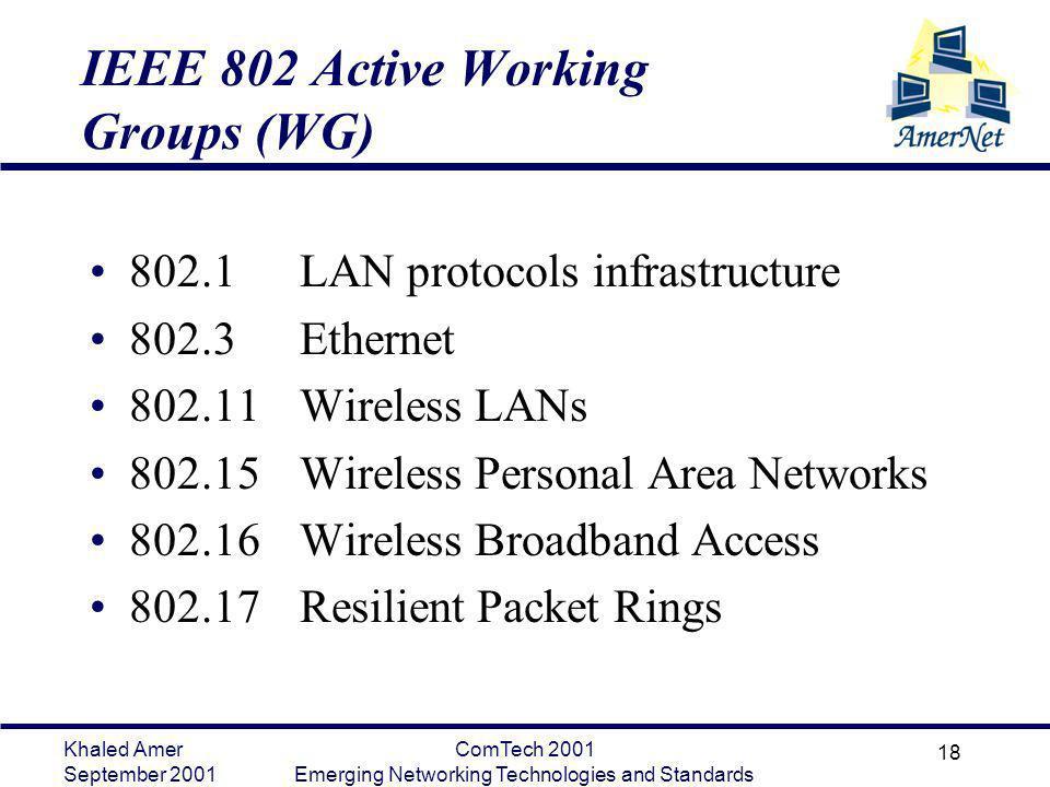 IEEE 802 Active Working Groups (WG)