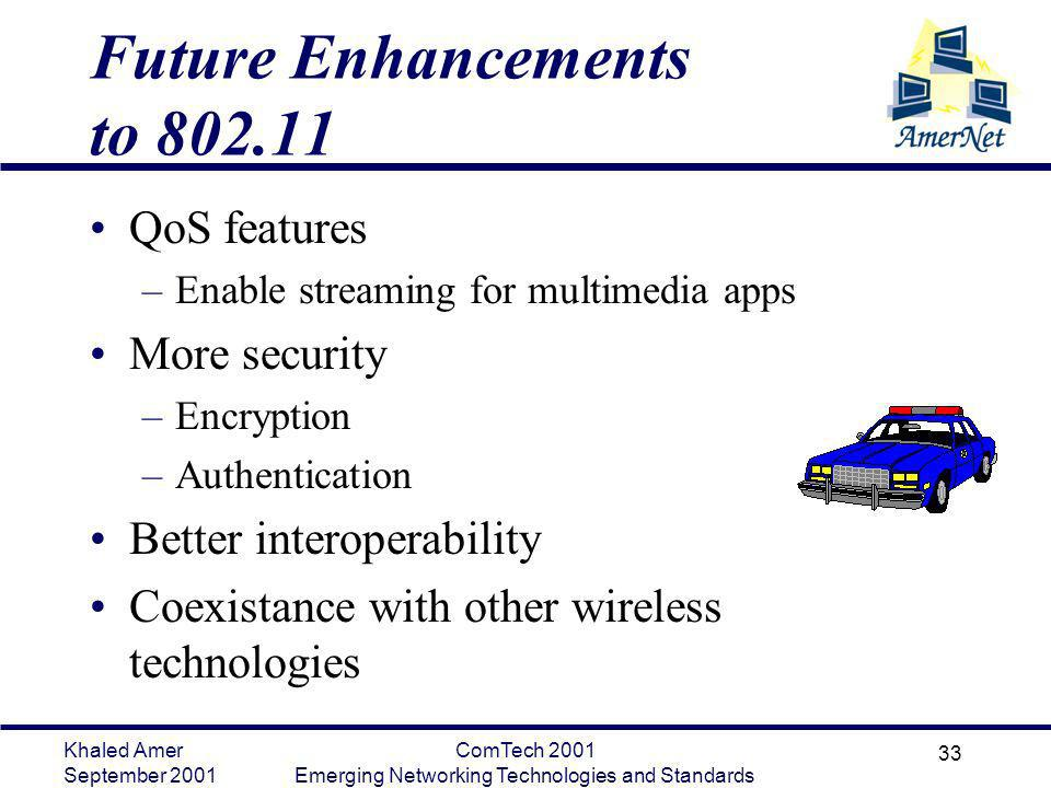 Future Enhancements to 802.11