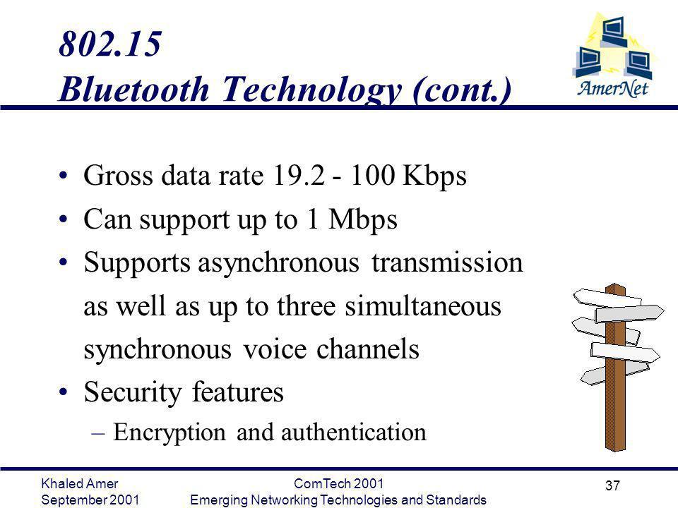 802.15 Bluetooth Technology (cont.)