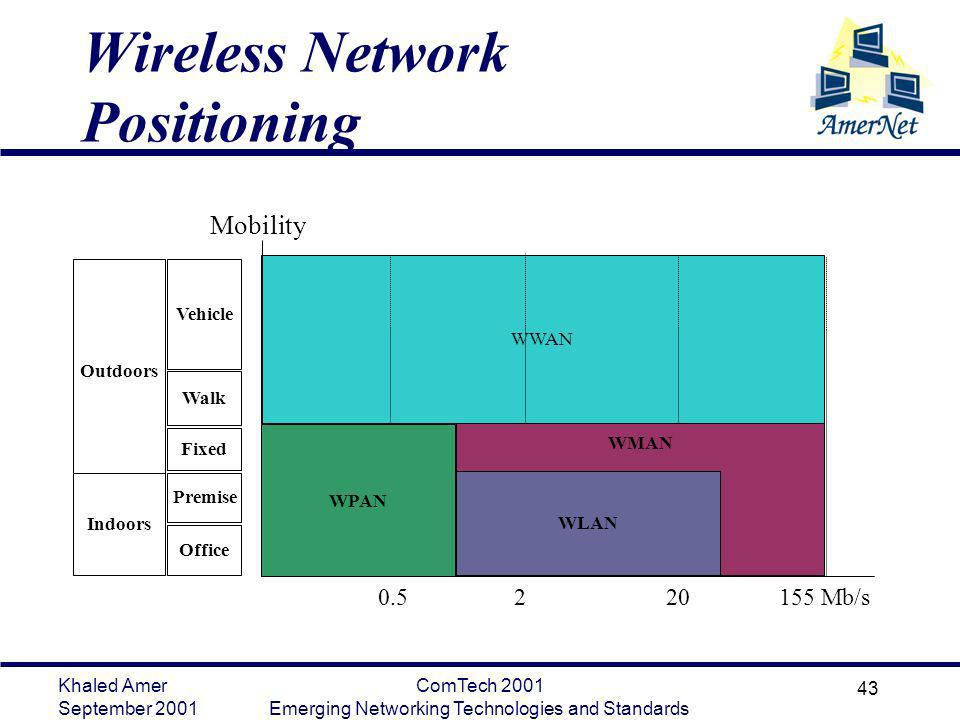 Wireless Network Positioning