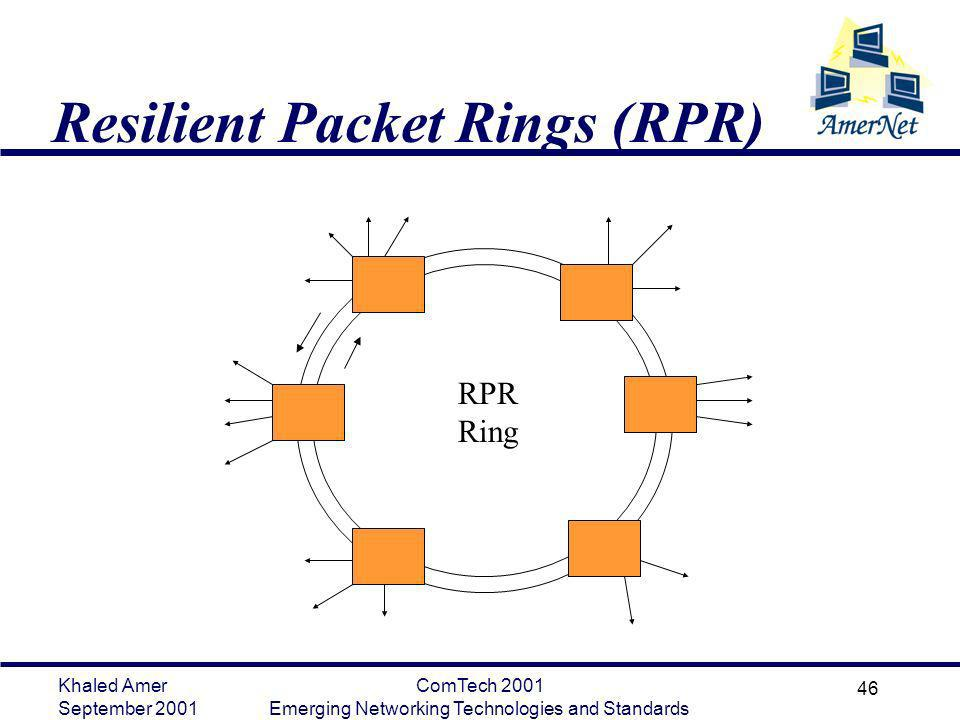 Resilient Packet Rings (RPR)