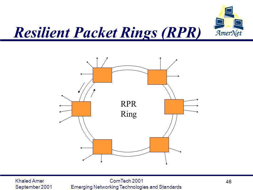 Resilient Packet Rings (RPR)