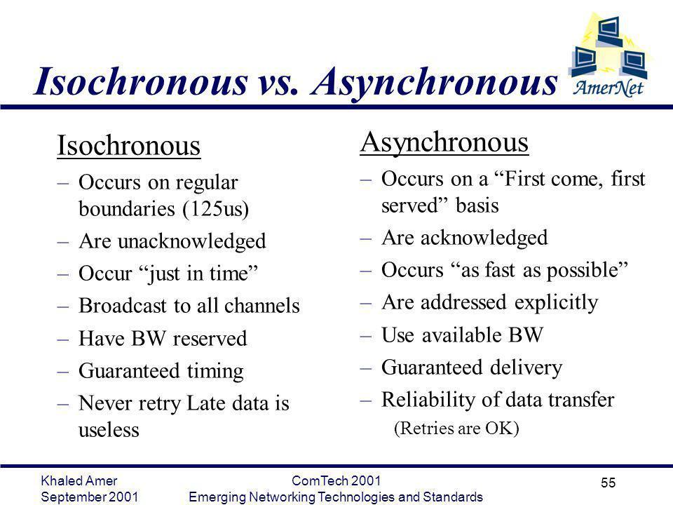 Isochronous vs. Asynchronous