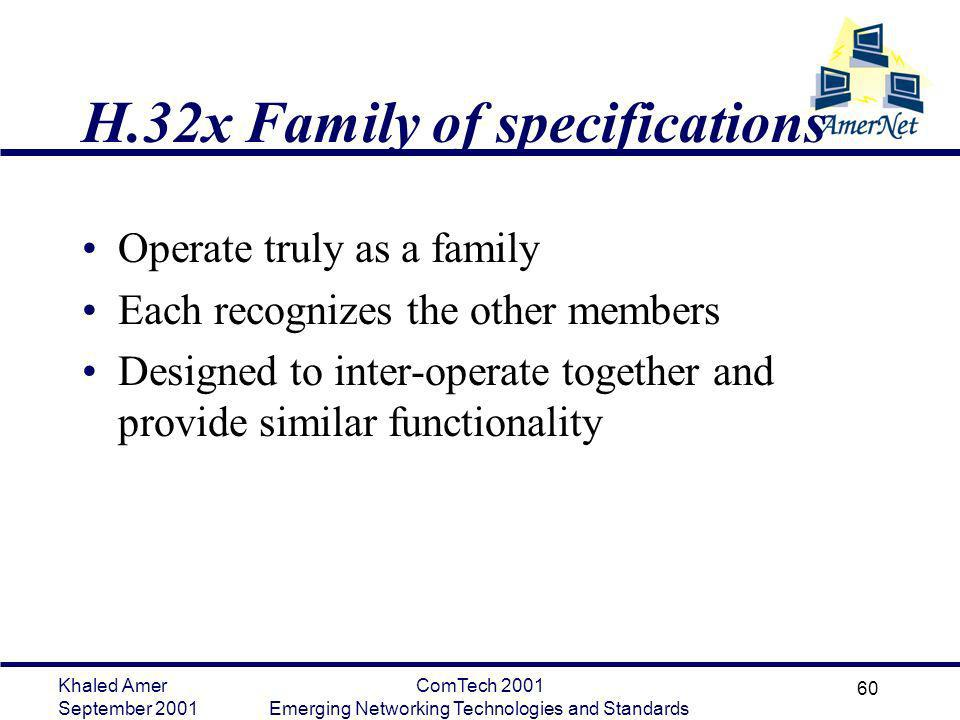 H.32x Family of specifications