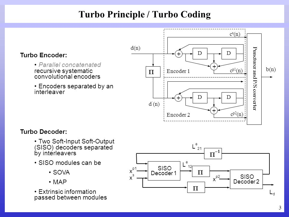 Turbo Principle / Turbo Coding